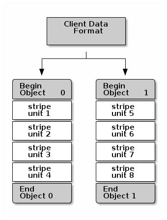 simplest strip